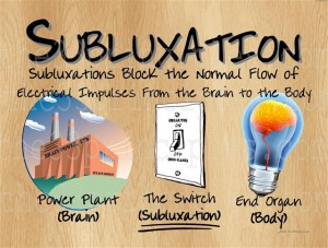 subluxation power plant